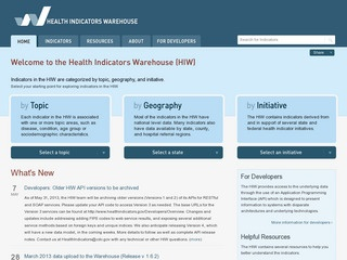 Health Indicators Warehouse (HIW)